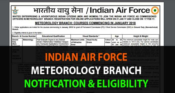 IAF Meteorology Branch Notification and Eligibility