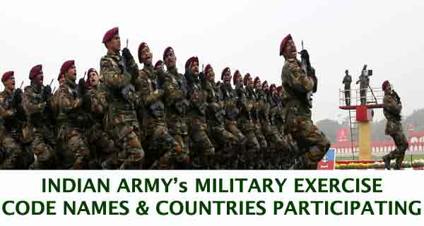 Indian Army's Joint Military Exercises with Other Countries